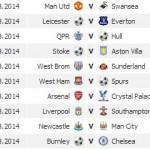 Арсенал, Манчестер Юнайтед, премьер-лига Англия, Ливерпуль, Челси