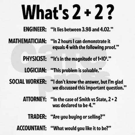 6a42022b36745853c2a5c483db81cadc--accounting-jokes-accounting-major