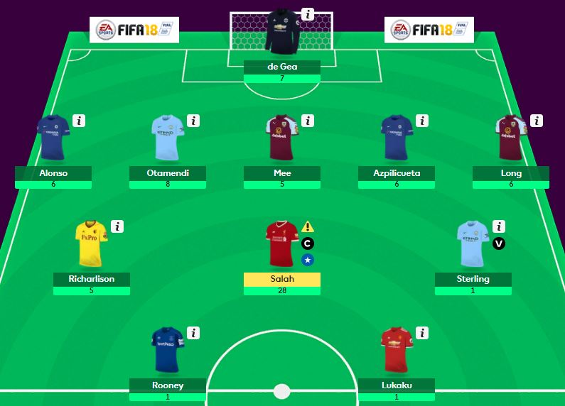 7943,29 Матчдэй fantasy 2017-18 24 after GW21