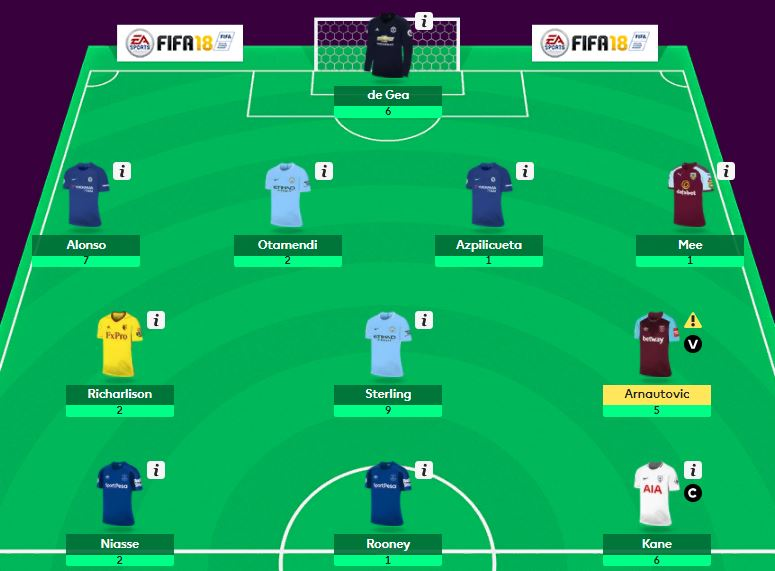 7943,29 Матчдэй fantasy 2017-18 24 after GW22