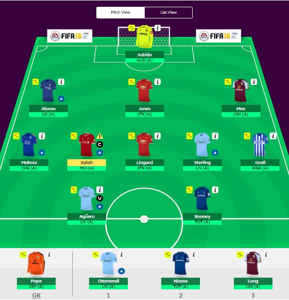7943,29 Матчдэй fantasy 2017-18 24 before GW23