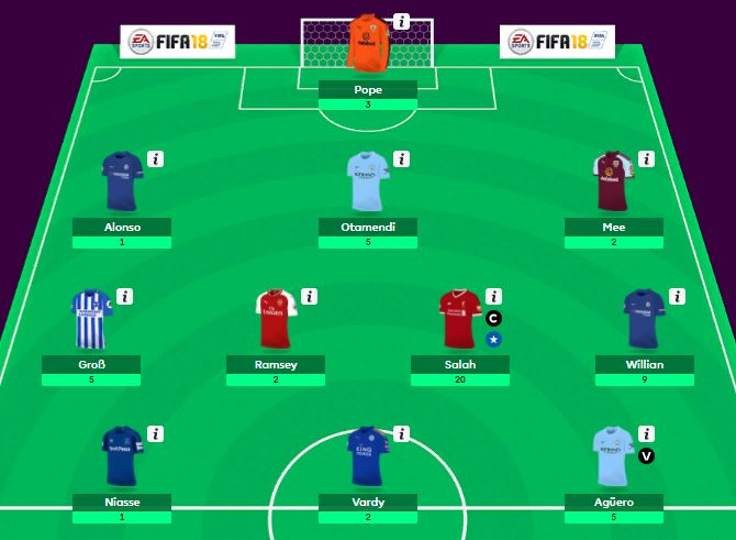 7943,37 Матчдэй fantasy 2017-18 29 after GW28